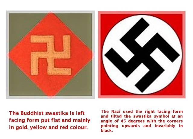 buddhist-and-nazi-sawtiska-symbol